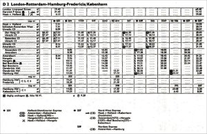 Timetable, London-Kobenhavn