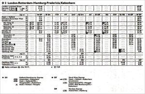 Timetable, London-Kobenhavn